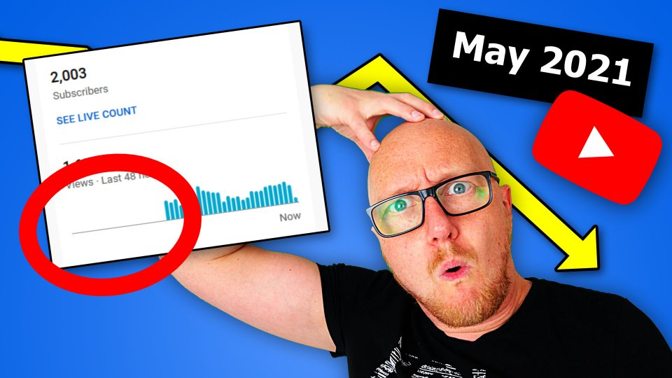 YouTube Views and Subscribers Down on May 29th 2021? Here's WHY (probably)!
